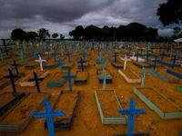 Túmulos de mortos por Covid-19 no Brasil